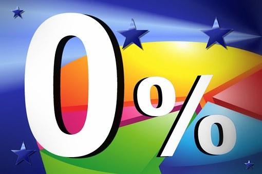 Wenigstens die Kaufkraft erhalten – 10.000,- EUR so kann es gehen …